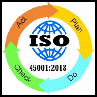 Požiadavky normy ISO 45001 v článku 4.4 Systém manažmentu BOZP