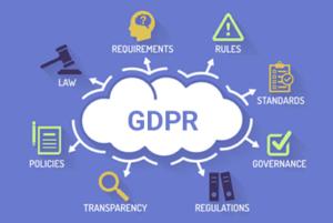 GDPR – Posúdenie vplyvu na ochranu osobných údajov